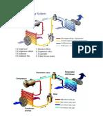 Air Cond Sistem