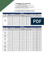 All Single AMG Glass - PDF