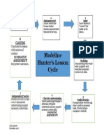 2nd ed-lesson cycle