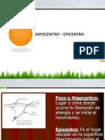1.4 Hipocentro.pdf