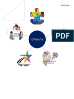diversity graphic organzier