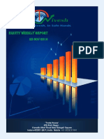 Trade Nivesh Equity Report  28.11.2016