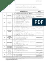 Senarai Kandungan Fail Panitia