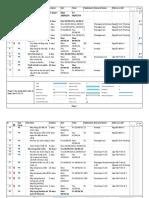 Nhom 10-CHAT02-Software Development Plan