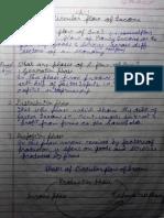 Class 12 CBSE Macro Economics Notes 2015-16 Topper Student