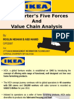 Ikea Porters Five Forces