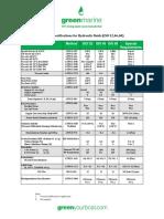 GM-Performance-Data.pdf