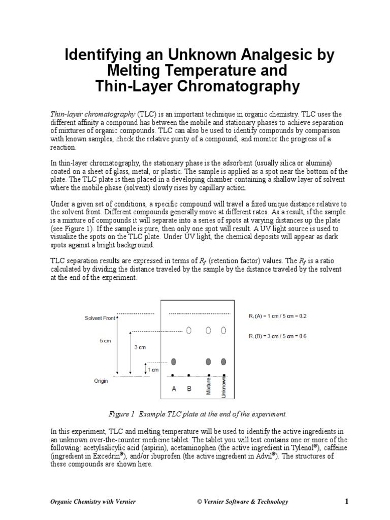 thin layer chromatography lab report Student research experiment using thin layer chromatography as a test for identifying unknown compounds, monitoring reactions, and testing chemical purity.
