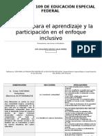 Barreras Para El Aprendizaje y La Participacion