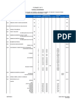 Planilla Metrados Formato 3