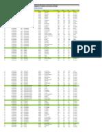 Catalogo de Departamentos Municipios y Cantones de El Salvador (Censo 2007)