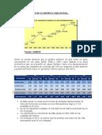 Analisis Del Sector Económico Industrial-mk-3