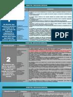 Perfiles, parámetros e indicadores de Director. Educación Especial.