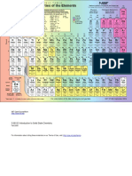 MIT3_091SCF09_per_table.pdf
