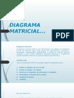 diagrama_matricial_modificado