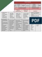 Cuadro Periodos y Prevencion ODP
