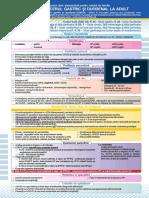 14755-Ulcerul gastric %C5%9Fi duodenal la adult 14.04