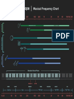Ultimate Frequency Chart for Music Producers.pdf