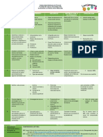 Matriz de Planeación (2)