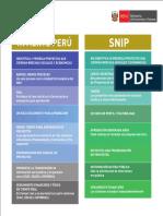 Cuadro Comparativo SNIP vs Invierte.pe