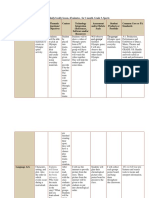 thematic unit planning matrix