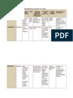 thematic unit planning matrix pdf