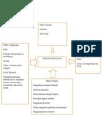 kerangka teori DBD (1).docx