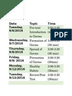 germs timeline
