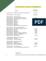 Estado de Resultados Del 1 de Enero Al 31 de Diciembre de 2014