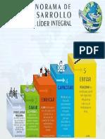 Escalera Educativa Póster PDF