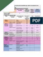 Aporte Tabla de Datos BASE de DATOS FASE 1