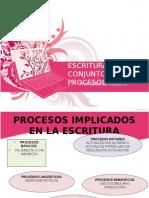 3°CLASE_ESCRITURA Y PROCESOS