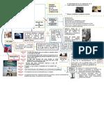 RESUMEN GRAFICO ACTIVACION CONDUCTUAL.docx
