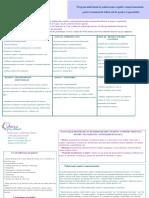 169424-fisier-psihoterapie-anxietate-tulburarea-panica-agorafobie.pdf