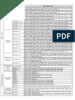 Data%2Fftp%2FPLC%2FCatalog%2FFBsModelList
