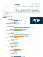 Statistik 20100309-20100619_(PageviewsReport)