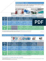 Workstation Recommendations 2016 Cadix CADopleiding.nl