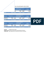 Calidadygenerodeparticipantes2000_2015