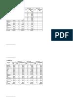 anggaran baru.docx