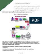 Micro-Enterprise Development at HBA