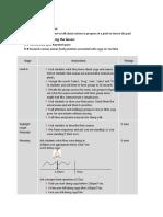 Lesson Plans Formats