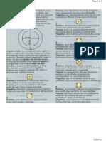 Pehe Ma'as - Cleromancia - Adivinhação Pelos Dados - Último Quadro (Inteiro)