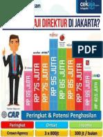3inetwork-Mau Tahu Gaji Direktur Di Jakarta