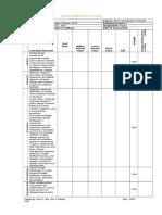 Format for Assessment
