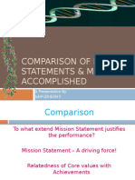 20314982-Comparison-of-Mission-Statements-Mission-Accomplished-Bicon-Shanta-Biotech.pptx