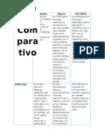 Cuadro Comparativ1.Docx Orester