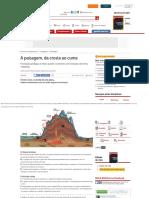 A Paisagem, Da Crosta Ao Cume _ Geografia _ Nova Escola
