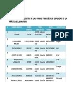 1. Formas Farmaceuticas (1) LANDER MEJIA GRUPO 4 (1)