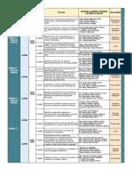 Horario Journals COLIMA 2016.pdf