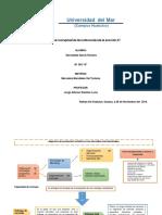 Mapa Conceptual de las referencias de la Sección 21